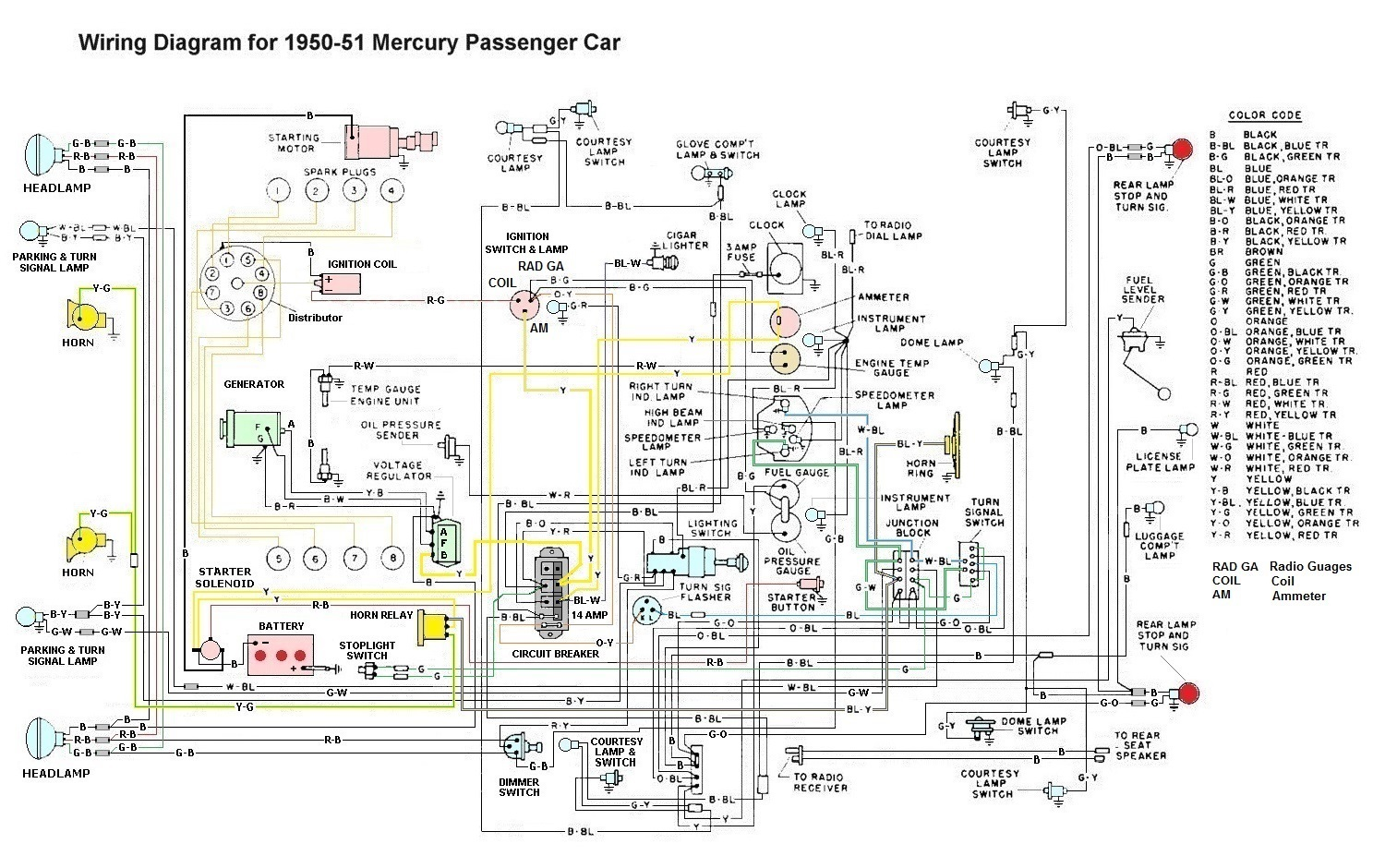 1951 Mercury, Wiring Diagram, Still six volts with a positive ground.